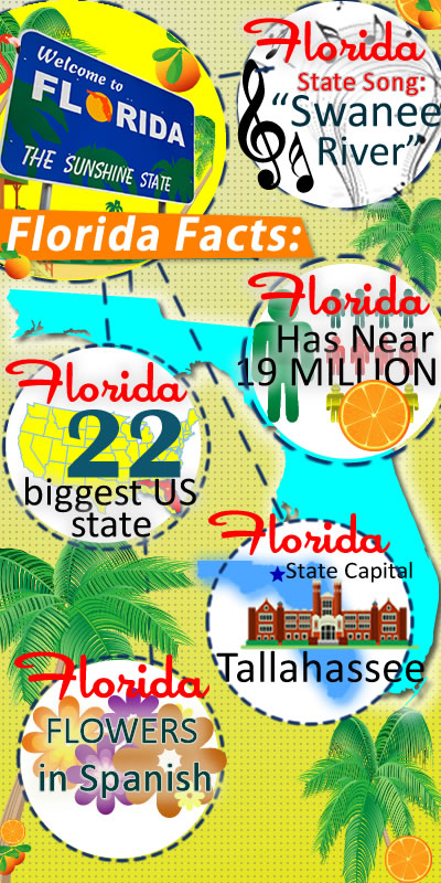 five facts about the state of florida