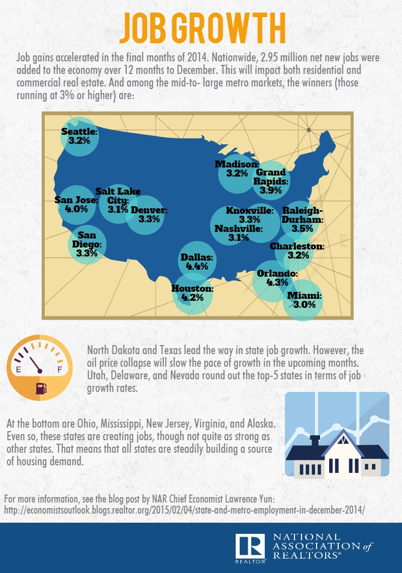 infographic-research-2014-job-growth-02-05-2015_1139